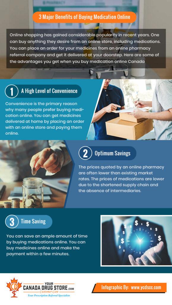 3 Major Benefits of Buying Medication Online