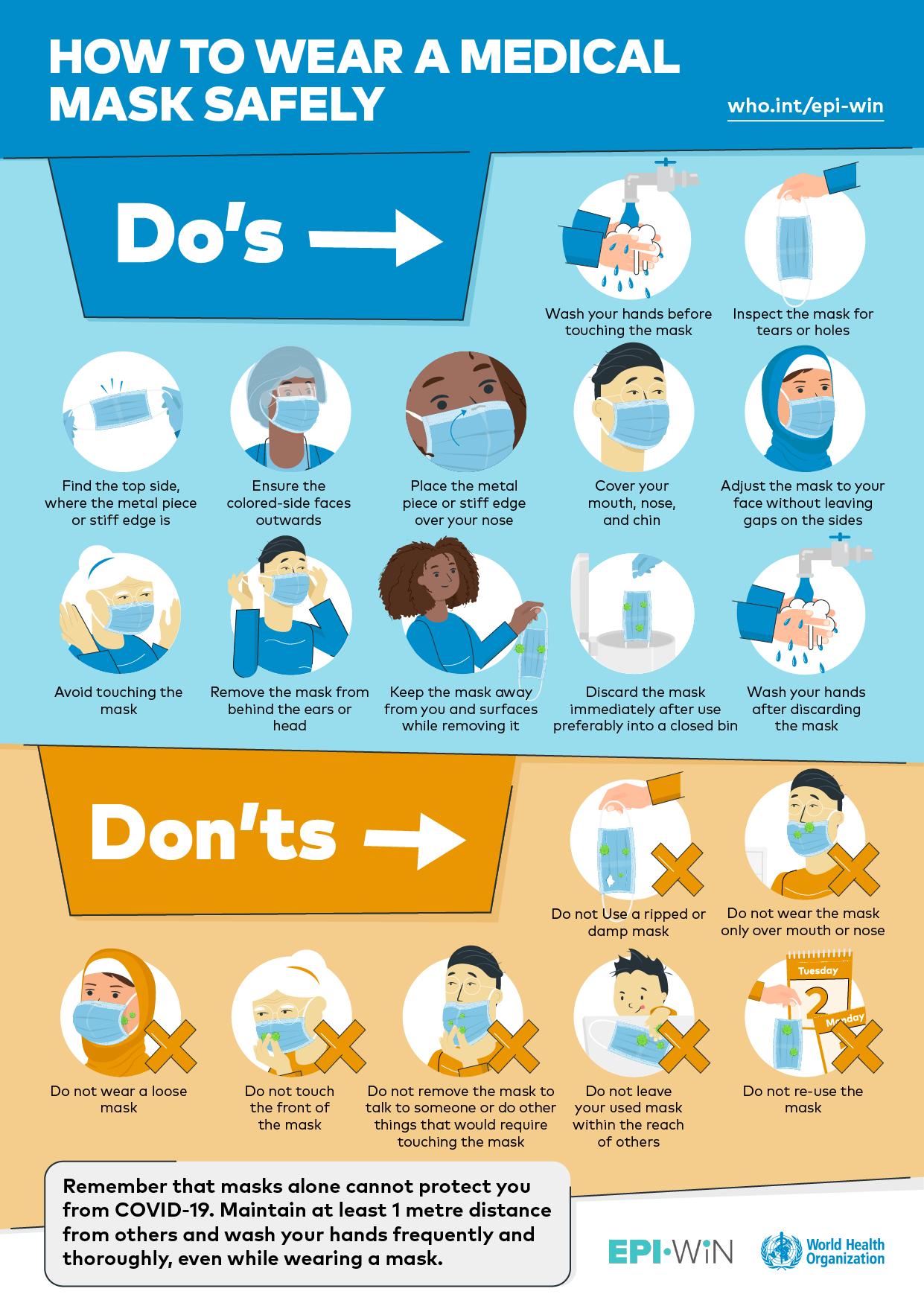 How To Wear Medical Masks Safely