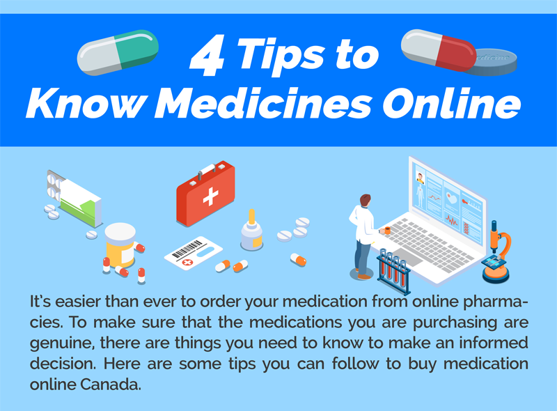 4 Tips To Know Medicines Online