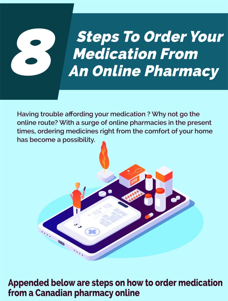 8 Steps To Order Your Medication From An Online Pharmacy