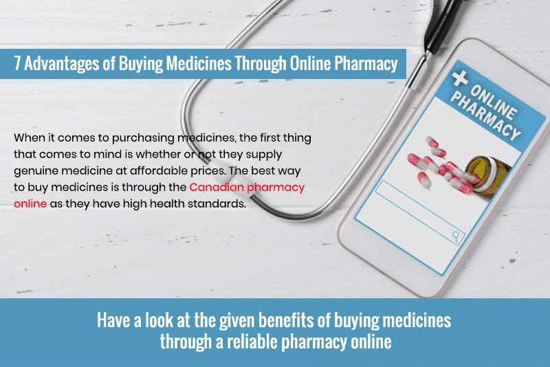7 Advantages of Buying Medicines From an Online Pharmacy