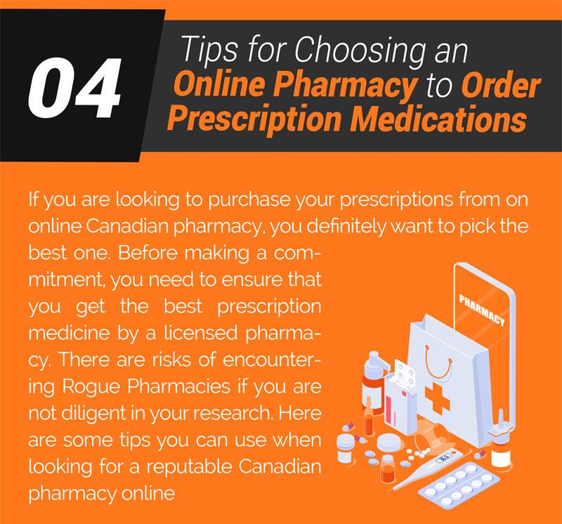 4 Tips for Choosing an Online Pharmacy to Order Prescription Medications