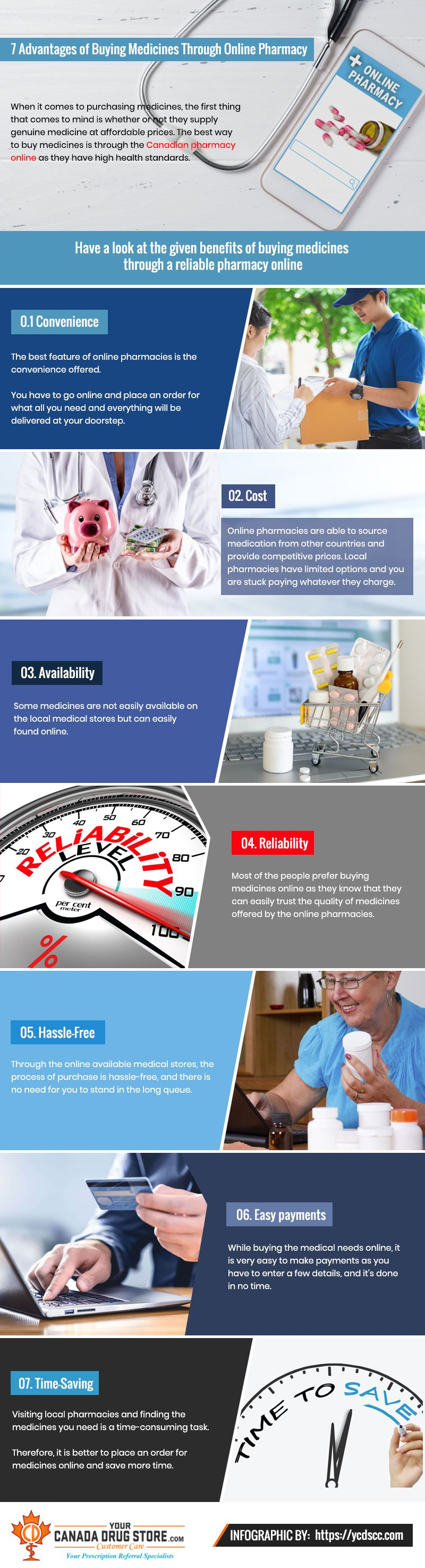 7 Advantages of Buying Medicines From an Online Pharmacy Infographic