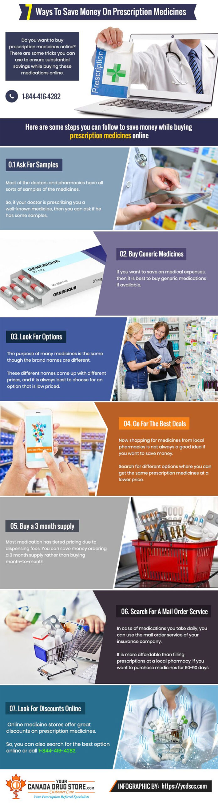 7 Ways To Save Money On Prescription Medicines Infographic
